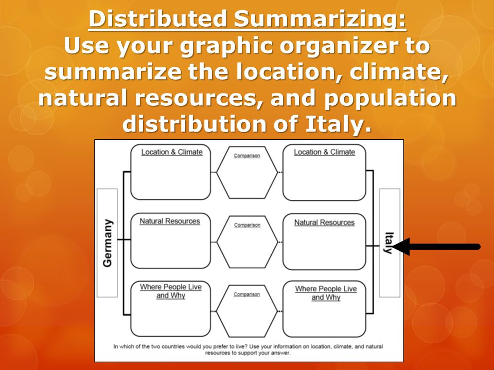 Distributed Summarizing: Use your graphic organizer to summarize the location, climate, natural resources, and population distribution of Italy.