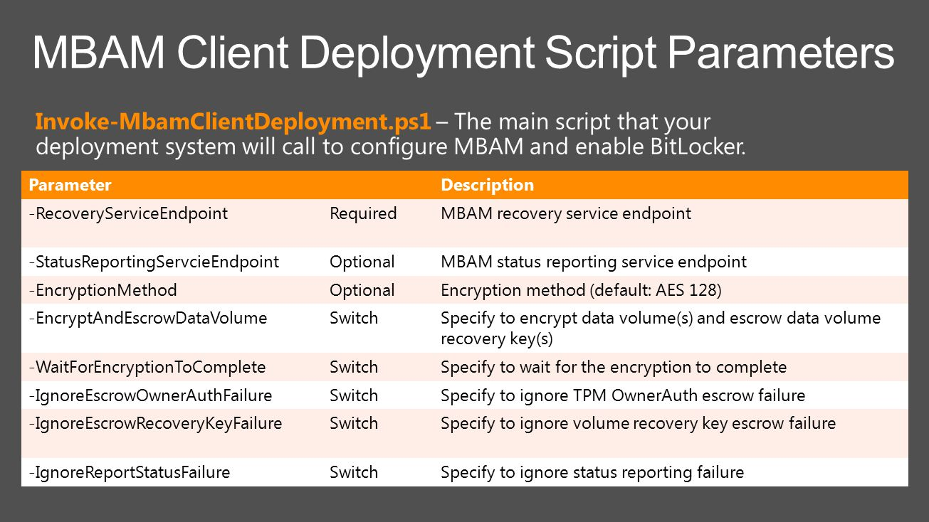 BitLocker Deployment Using MBAM is a Snap! - ppt video