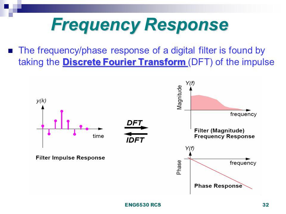adaptive median filter matlab code for fourier