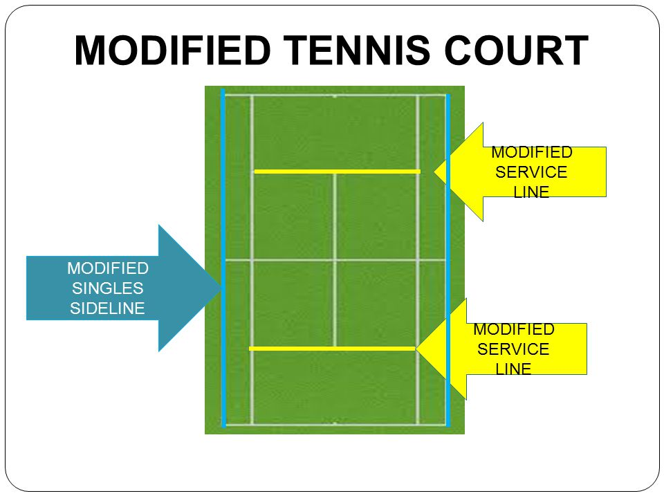 MODIFIED TENNIS COURT MODIFIED SERVICE LINE MODIFIED SINGLES SIDELINE