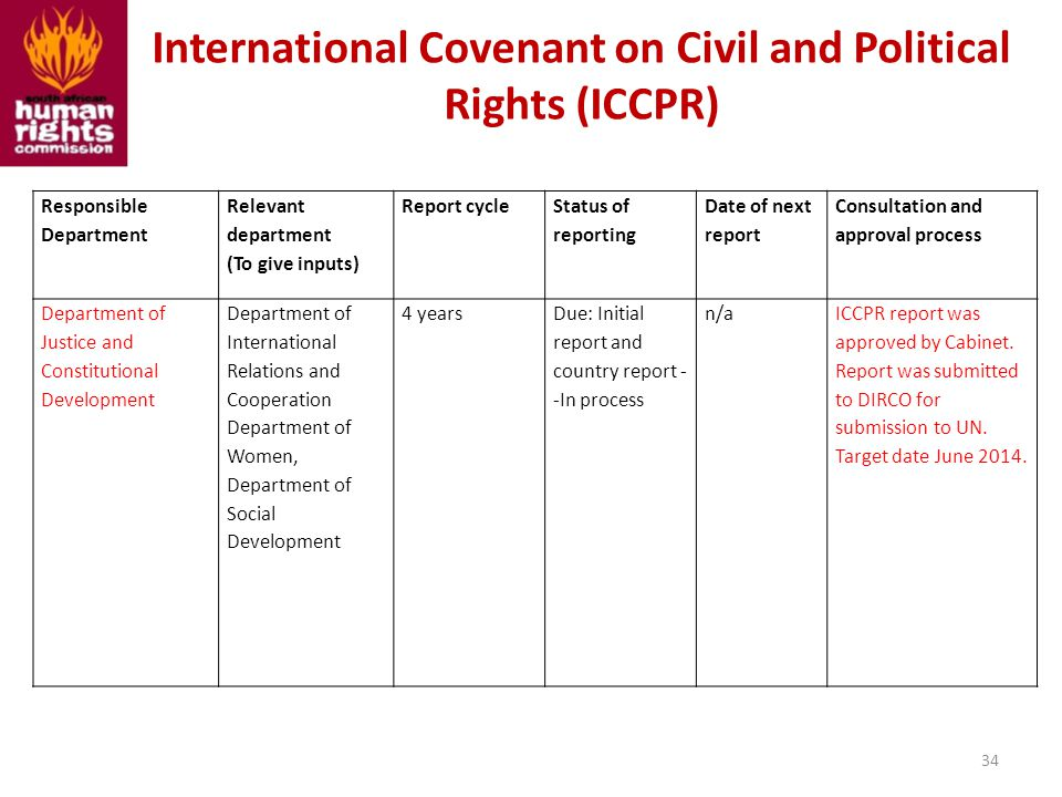 un convention on civil and political rights pdf