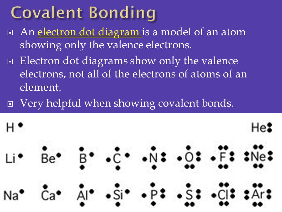 Covalent Bonding An electron dot diagram is a model of an atom showing only the valence electrons.