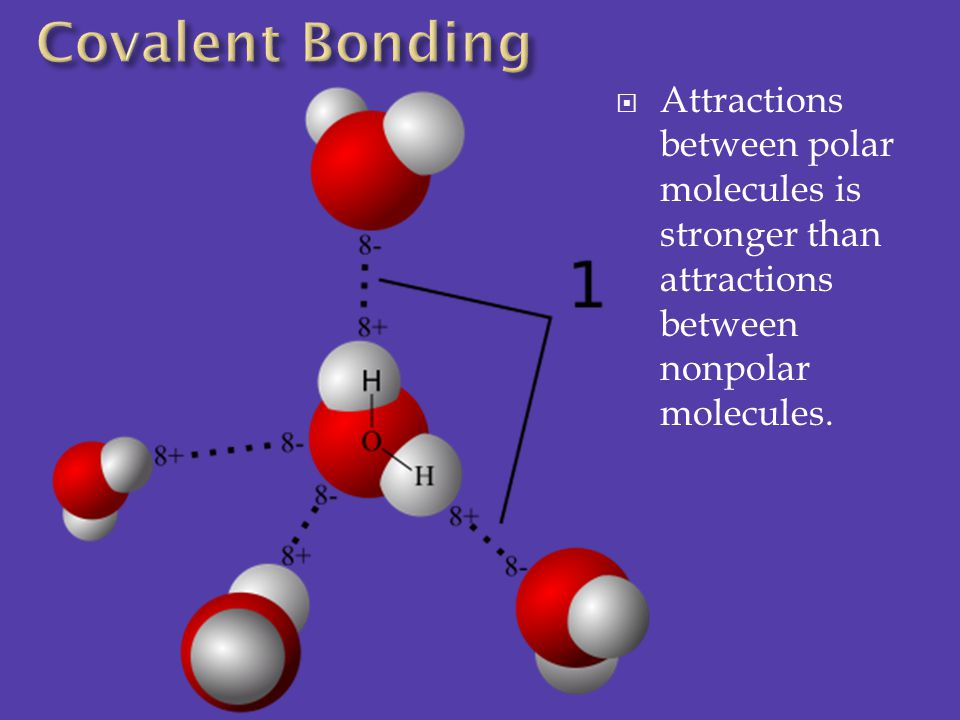 Covalent Bonding Attractions between polar molecules is stronger than attractions between nonpolar molecules.