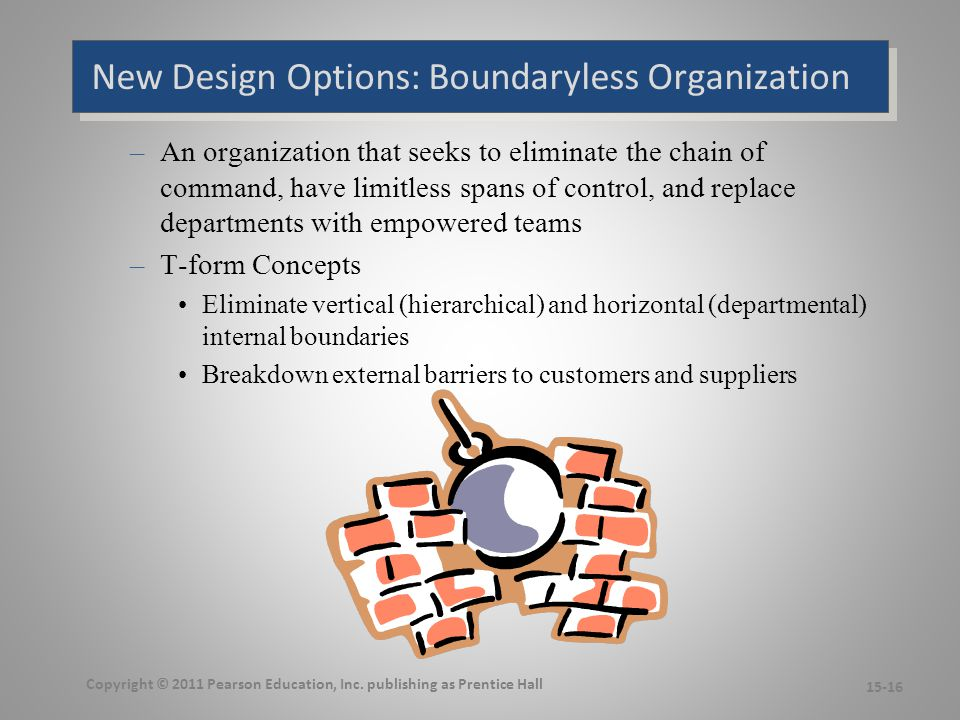 Two Extreme Models of Organizational Design