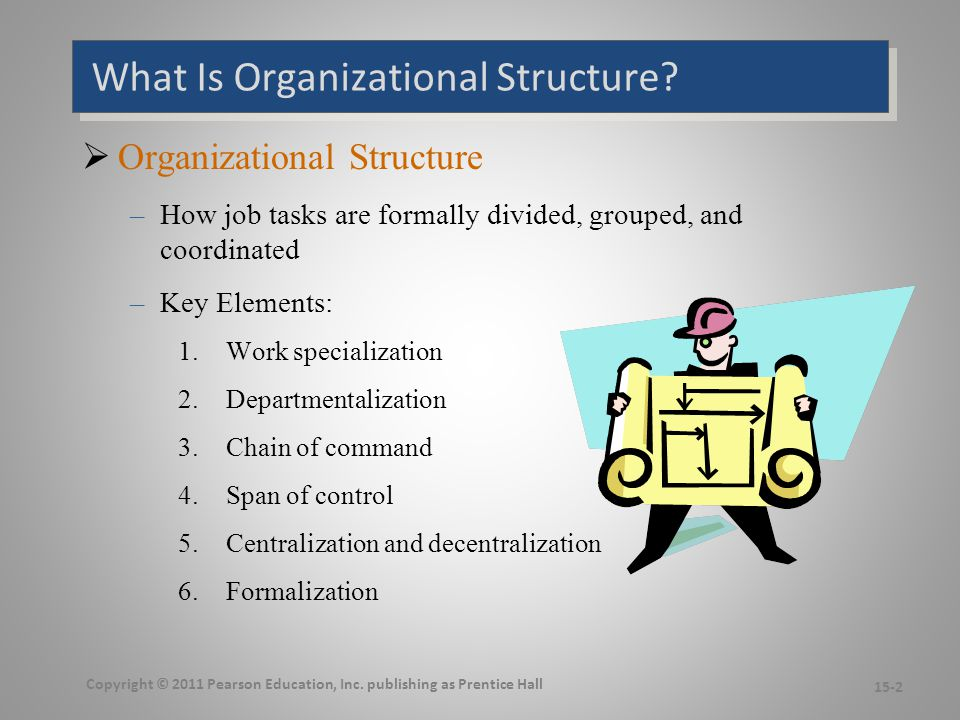 1. Work Specialization The degree to which tasks in the organization are subdivided into separate jobs.