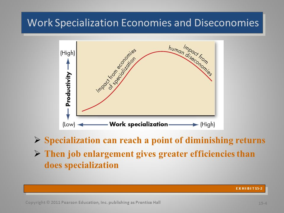 2. Departmentalization The basis by which jobs are grouped together