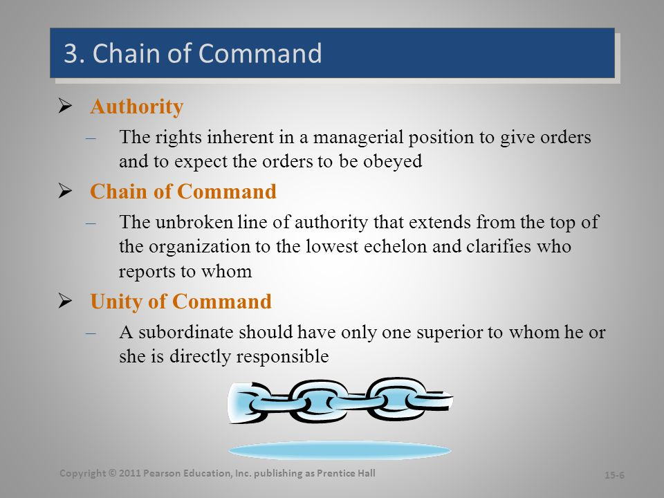 4. Span of Control The number of subordinates a manager can efficiently and effectively direct.