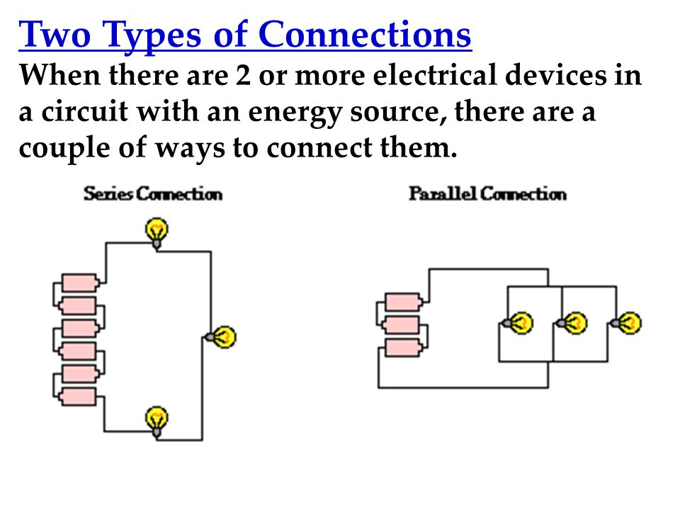 Current Electricity Chapter ppt video online download