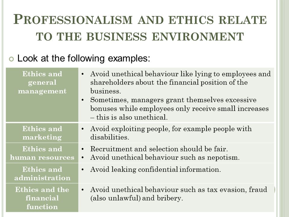 business ethics 3 ethical and unethical Ethical and unethical leadership 585 treviño and colleagues (treviño et al, 2000, 2003) argued that individuals in power must be both strong moral persons and moral managers in order to be seen as.