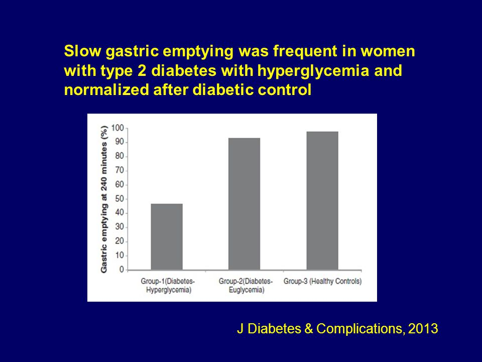 Slow gastric emptying was frequent in women with type 2 diabetes with hyperglycemia and normalized after diabetic control