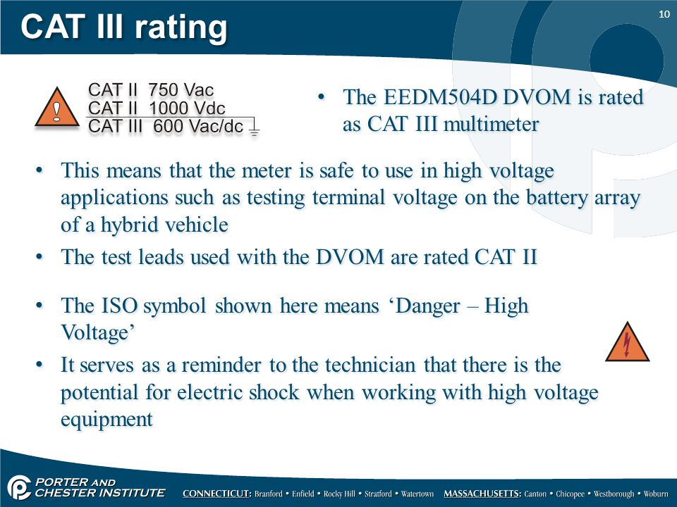 Using The Eedm504d Dvom Ppt Download