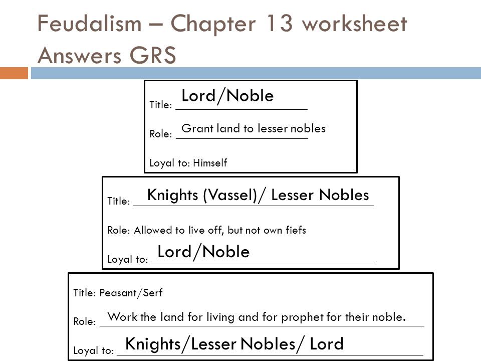 Feudalism Chapter 13 Worksheet Answers Grs: Feudalism Worksheet At Alzheimers-prions.com