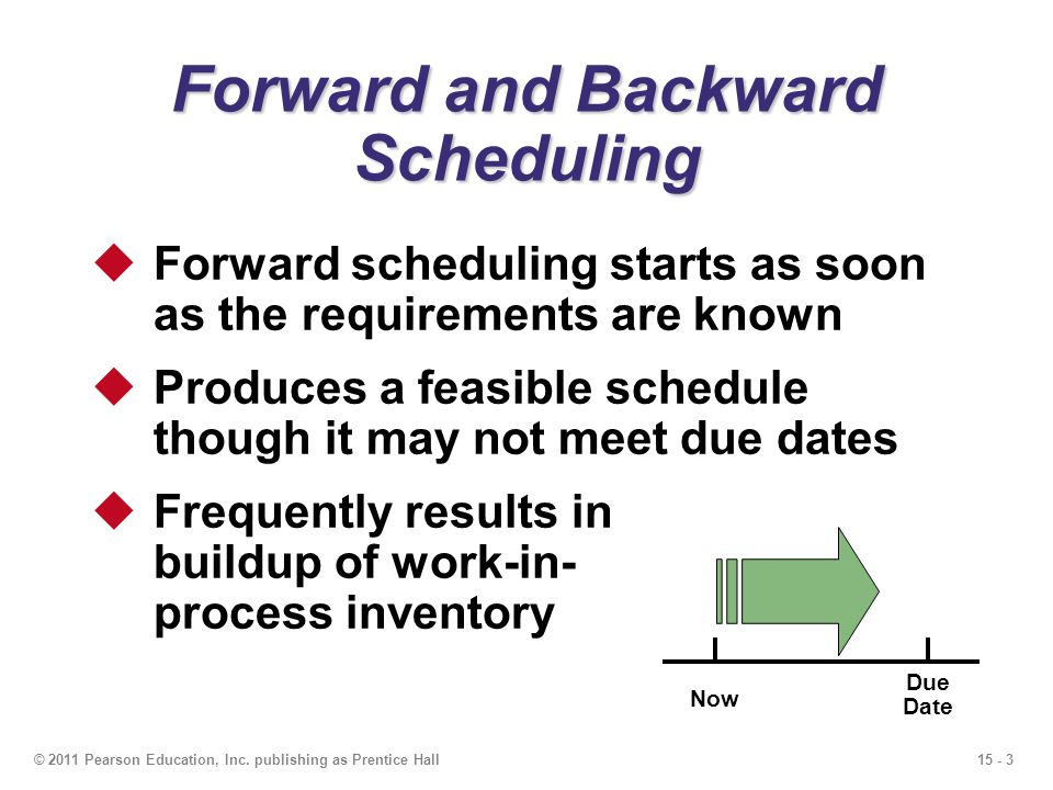 Forward and Backward Scheduling