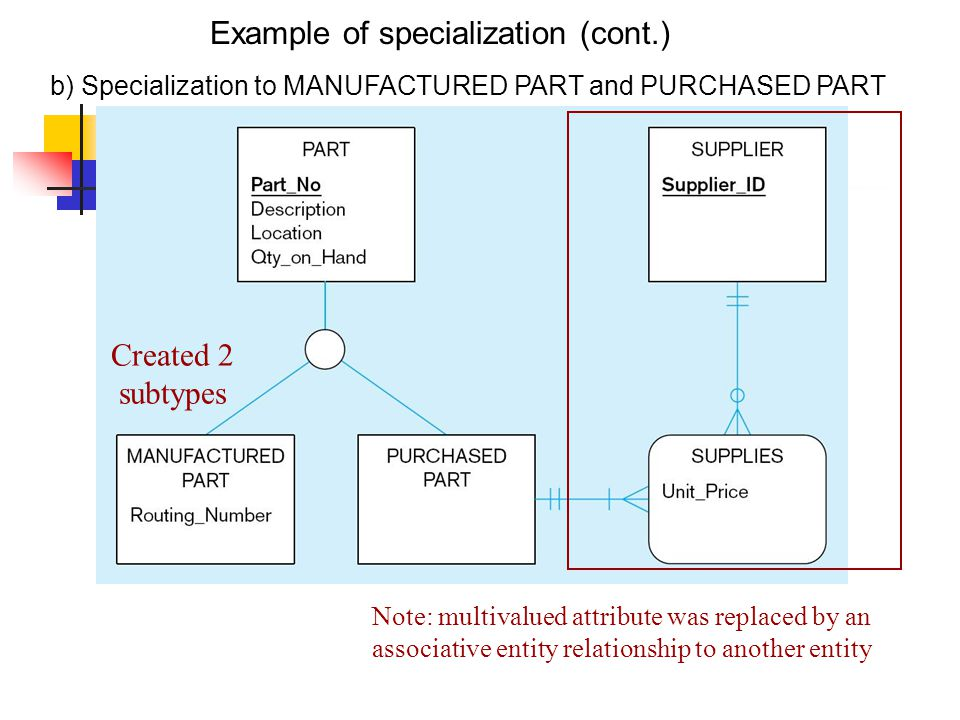 specialisation Specialisation definition, the act of specializing, or pursuing a particular line of study or work: medical students with high student loans often feel driven into specialization see more.