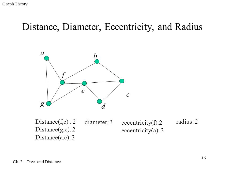 Chapter 2 trees and distance 21 basic properties ppt download 16 distance ccuart Image collections