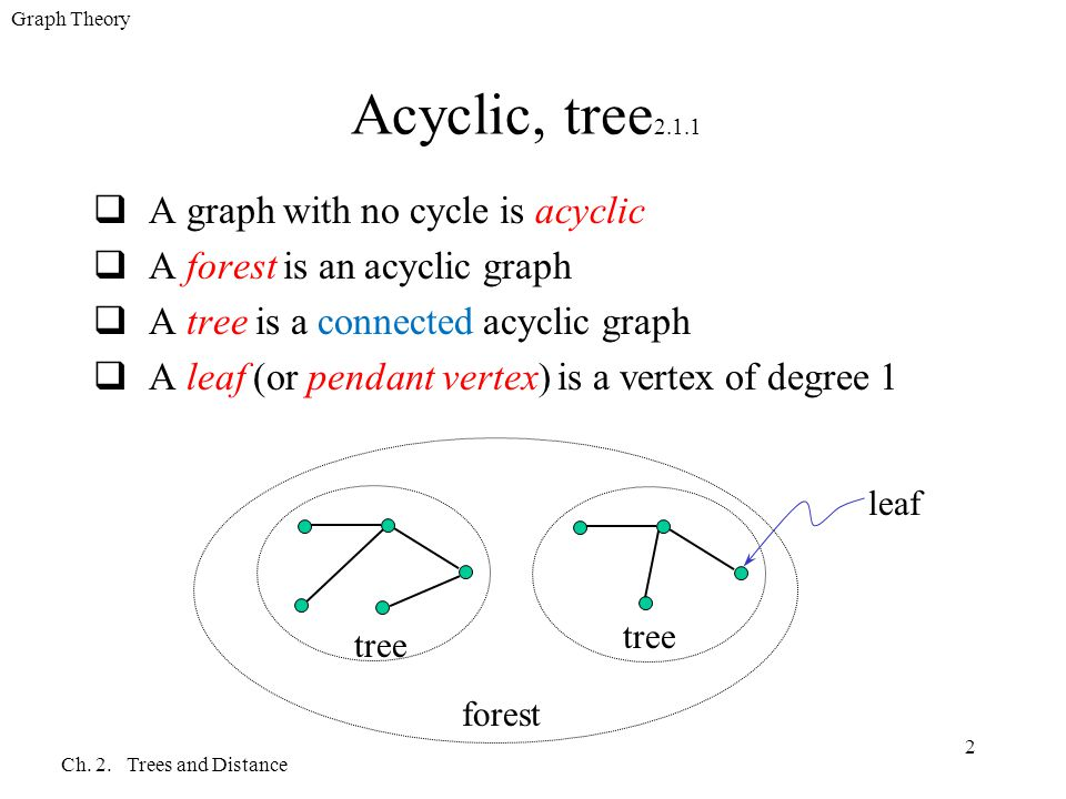 Chapter 2 trees and distance 21 basic properties ppt download acyclic tree211 a graph with no cycle is acyclic ccuart Image collections