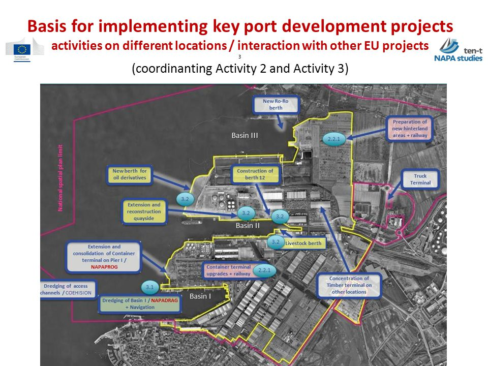 Basis for implementing key port development projects activities on different locations / interaction with other EU projects 3 (coordinanting Activity 2 and Activity 3)