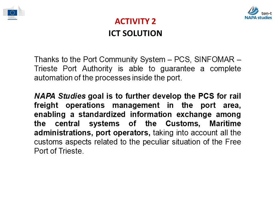 ACTIVITY 2 ICT SOLUTION.