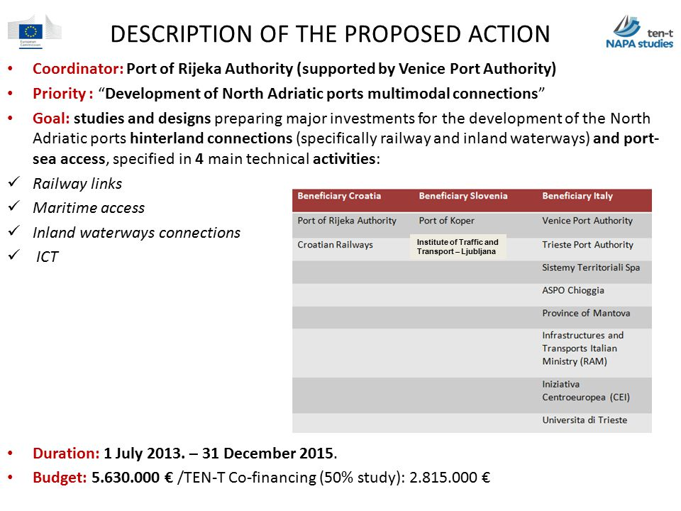 DESCRIPTION OF THE PROPOSED ACTION