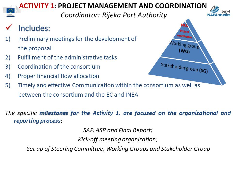 ACTIVITY 1: PROJECT MANAGEMENT AND COORDINATION Coordinator: Rijeka Port Authority