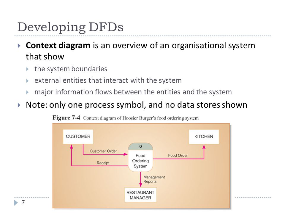 Dataflow modelling context and data flow diagrams ppt video developing dfds context diagram is an overview of an organisational system that show the system ccuart Images
