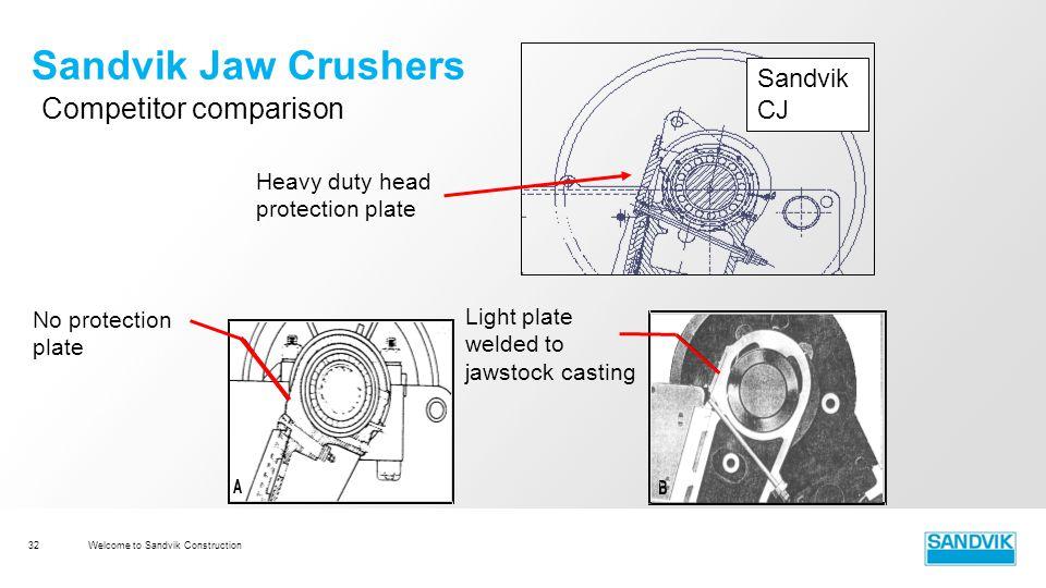 sandvik construction module 3 cj jaw crushers ppt video online rh slideplayer com Operations Manual Template for Word Operations Manual Template for Word
