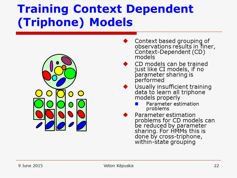 Training Context Dependent (Triphone) Models