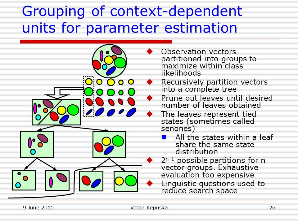 Grouping of context-dependent units for parameter estimation