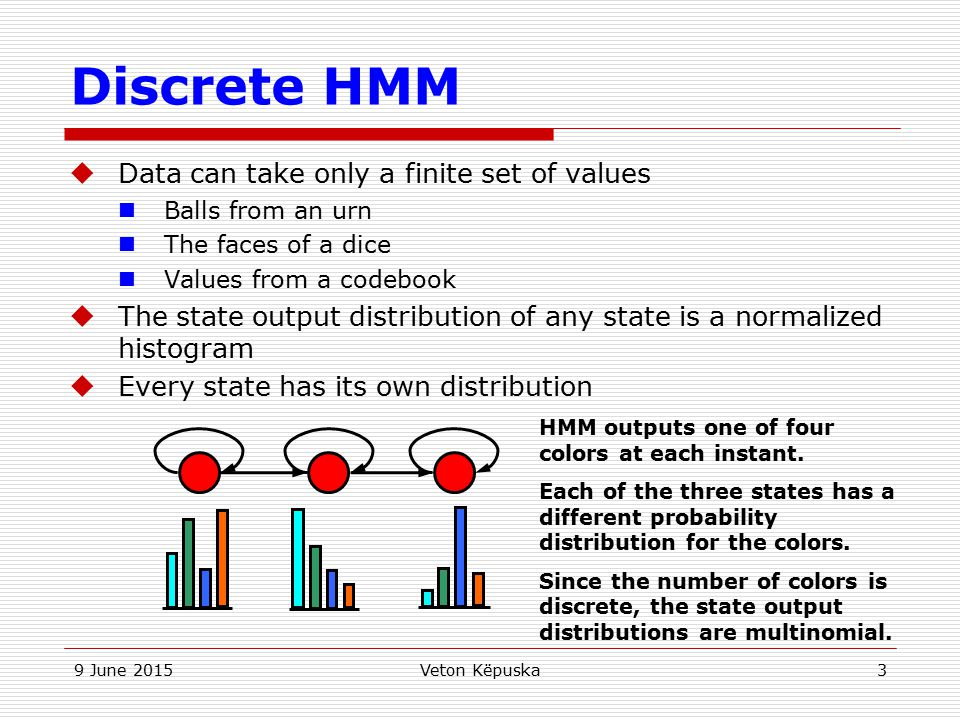 Discrete HMM Data can take only a finite set of values