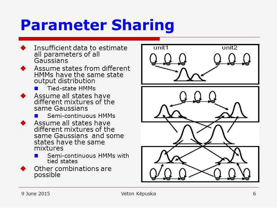 Parameter Sharing Insufficient data to estimate all parameters of all Gaussians.
