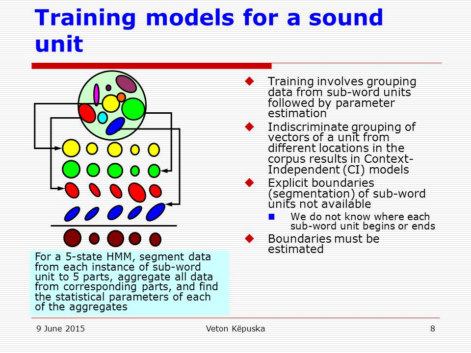 Training models for a sound unit