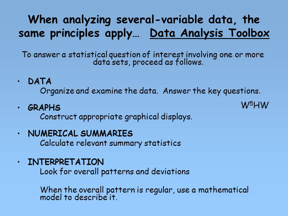 When analyzing several-variable data, the same principles apply… Data Analysis Toolbox