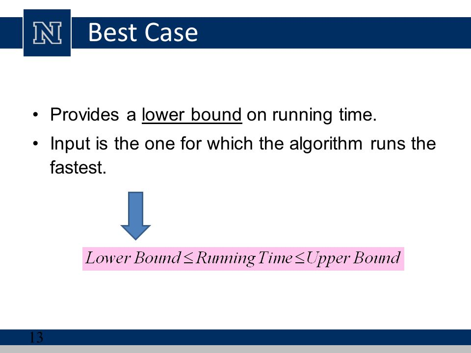 Best Case Provides a lower bound on running time.