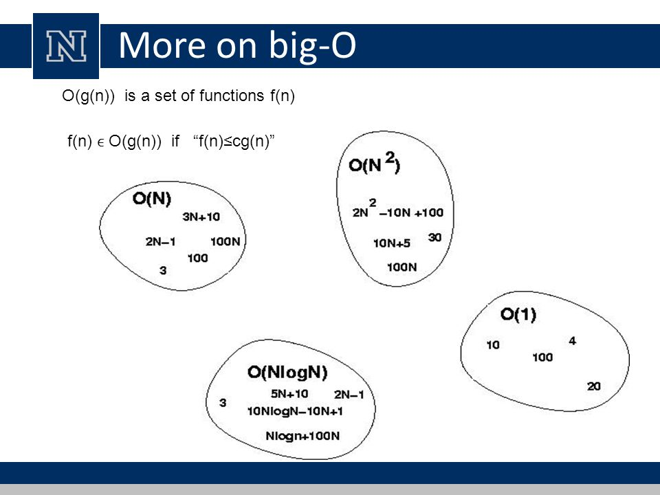 More on big-O O(g(n)) is a set of functions f(n)