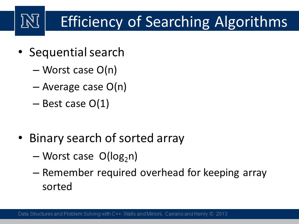 Efficiency of Searching Algorithms