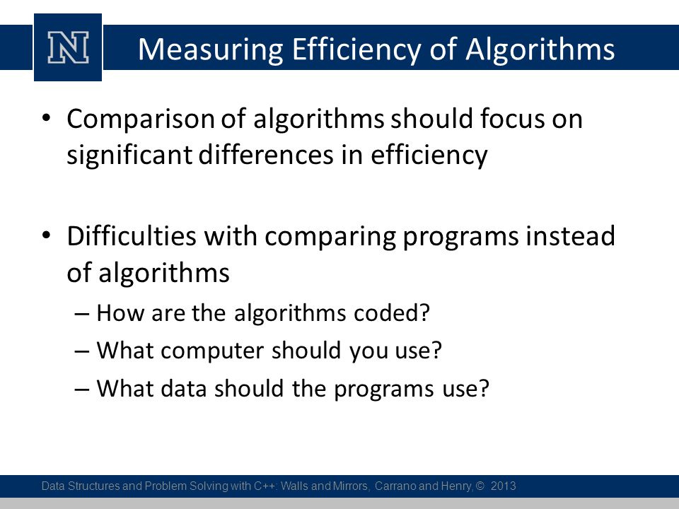 Measuring Efficiency of Algorithms