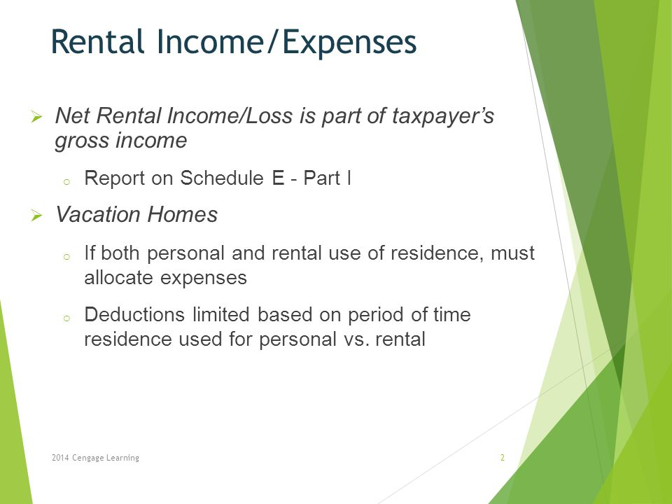 Rental Income/Expenses
