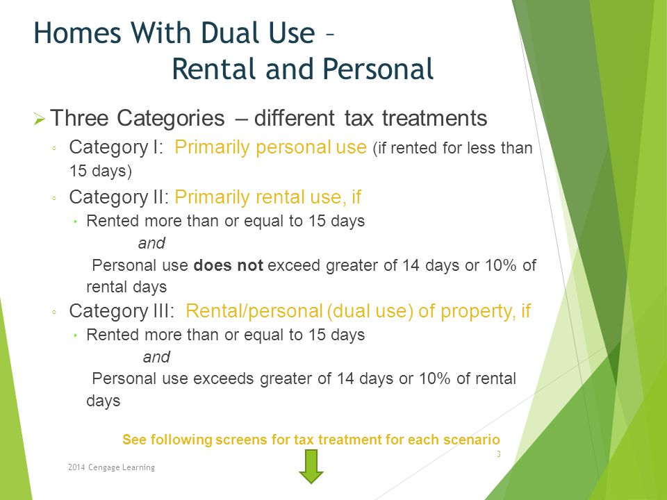 Homes With Dual Use – Rental and Personal