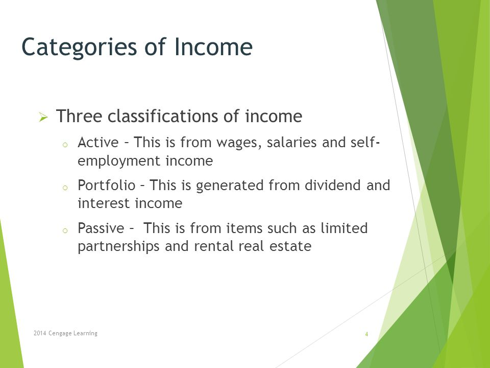 Categories of Income Three classifications of income