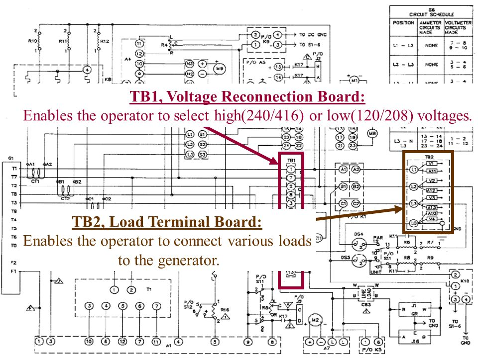 Troubleshoot The AC Circuitry - ppt download