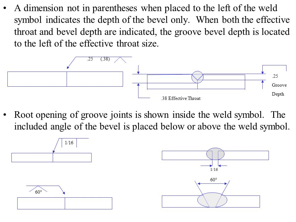 Welding Symbols Ch Ppt Video Online Download