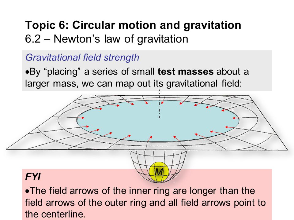 be9c6541d73dd Topic 6: Circular motion and gravitation 6 - ppt download