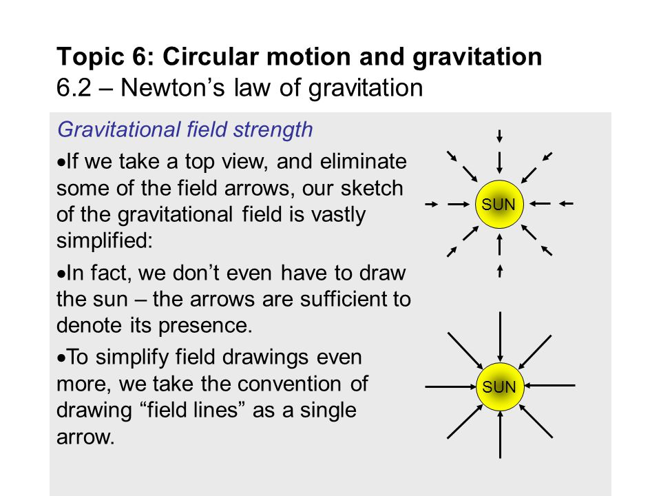 Test  Satellite Motion also Chapter 6   Work Sheet 5 pdf   General Physics I Chapter 6 Worksheet also  furthermore  likewise circular motion Archives   Page 2 of 2   Regents Physics furthermore circular motion Archives   Page 2 of 2   Regents Physics together with Circular Motion G R likewise UNIVERSAL GRAVITATION Worksheet  and Quiz together with Topic 6  Circular motion and gravitation 6   ppt download additionally Lab  Circular Motion   AP Physics 1 Online furthermore Gravity and satellite motion   Science Learning Hub further IB Physics Circular Motions Test   Gravity   Orbit also Motion And Gravity Worksheets   Teaching Resources   TpT also  together with Quiz   Worksheet   Newton's Law of Gravitation   Study furthermore Circular motion and gravitation extension   with worked solution by. on circular motion and gravitation worksheet