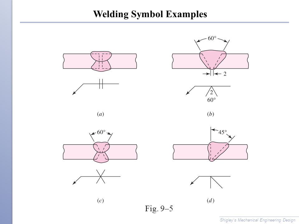 welding  bonding  and the design of permanent joints