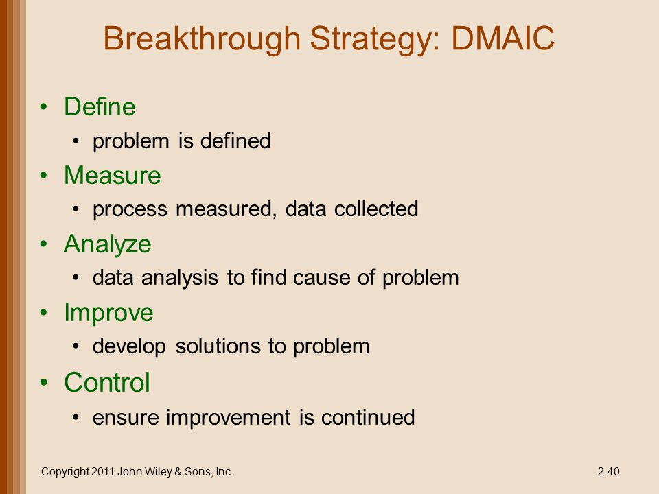Breakthrough Strategy: DMAIC