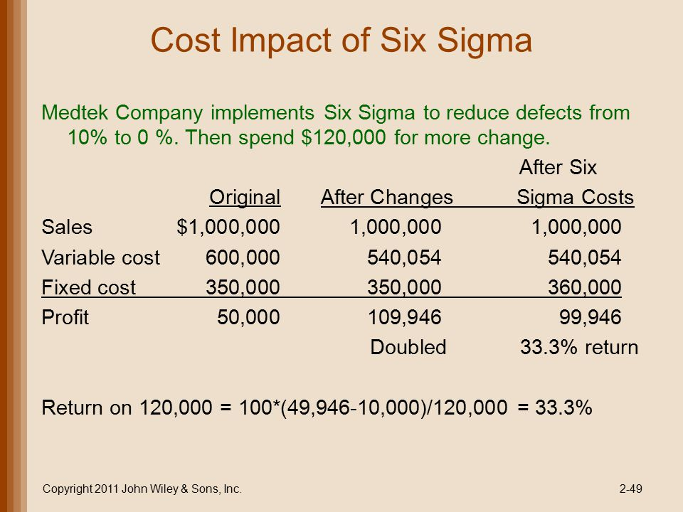 Cost Impact of Six Sigma