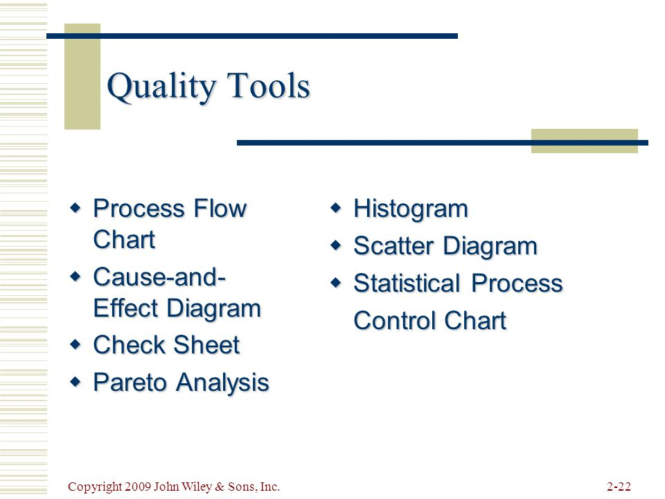 Quality Tools Process Flow Chart Cause-and-Effect Diagram Check Sheet