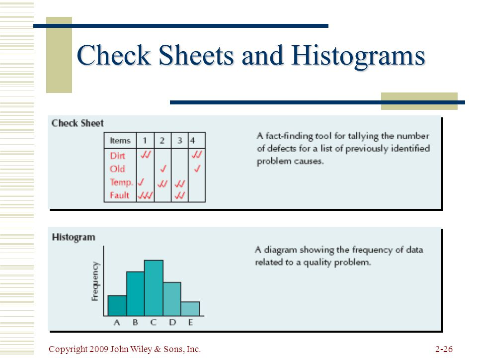 Check Sheets and Histograms