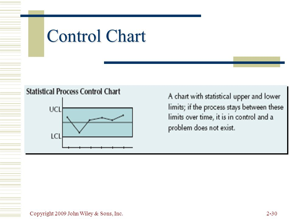 Control Chart Copyright 2009 John Wiley & Sons, Inc.