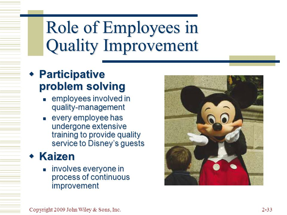 Role of Employees in Quality Improvement